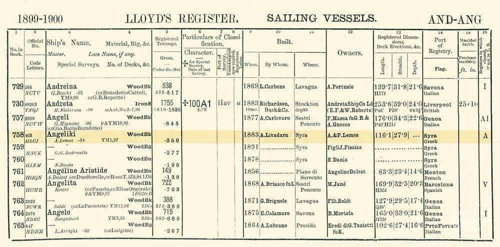 5_Lloyds_Register_of_Ships_1899_1900.tif